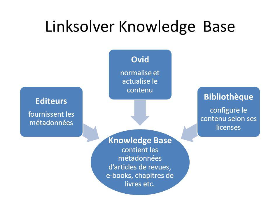 Linksolver Knowledge Base Knowledge Base contient les métadonnées darticles de revues, e-books, chapitres de livres etc. Editeurs fournissent les méta
