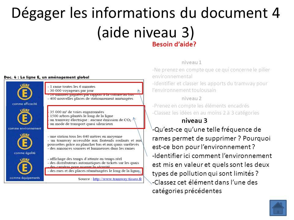 Dégager les informations du document 4 (aide niveau 3) Besoin daide? niveau 1 -Ne prenez en compte que ce qui concerne le pilier environnemental -Iden
