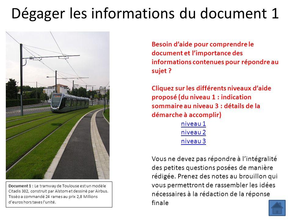 Dégager les informations du document 1 Besoin daide pour comprendre le document et limportance des informations contenues pour répondre au sujet ? Cli