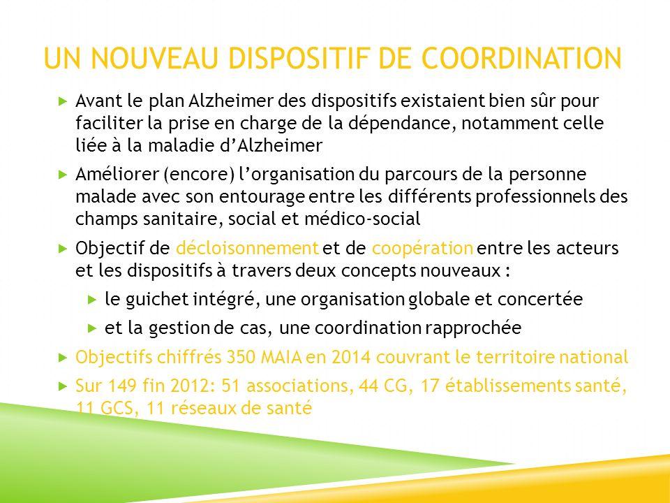 UN NOUVEAU DISPOSITIF DE COORDINATION Avant le plan Alzheimer des dispositifs existaient bien sûr pour faciliter la prise en charge de la dépendance,