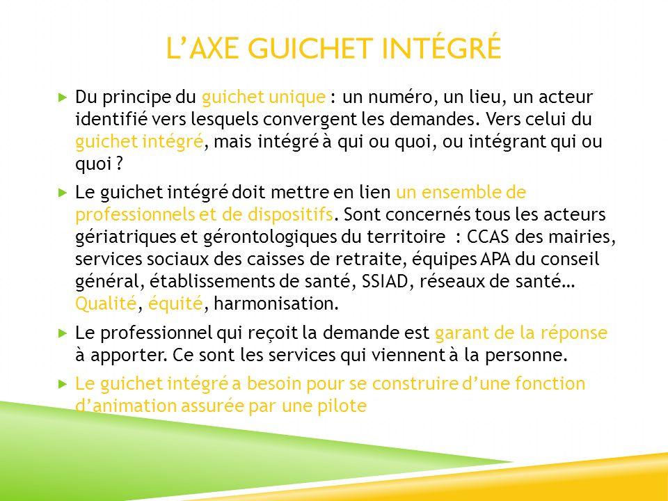 LAXE GUICHET INTÉGRÉ Du principe du guichet unique : un numéro, un lieu, un acteur identifié vers lesquels convergent les demandes.