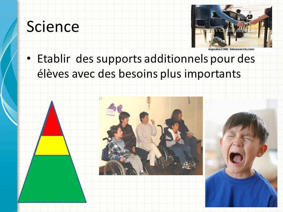 Science Etablir des supports additionnels pour des élèves avec des besoins plus importants