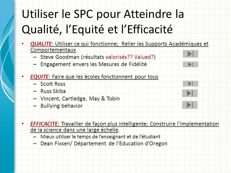 Utiliser le SPC pour Atteindre la Qualité, lEquité et lEfficacité QUALITE: Utiliser ce qui fonctionne; Relier les Supports Académiques et Comportementaux – Steve Goodman (résultats valorisés .
