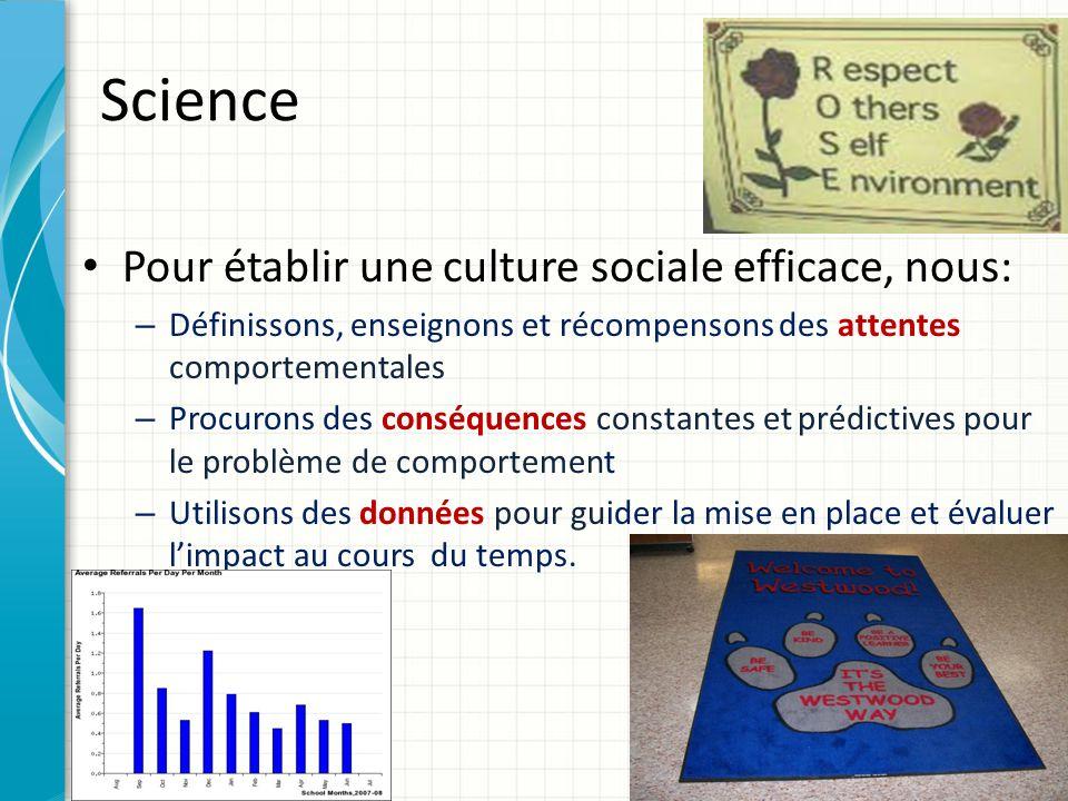 Science Pour établir une culture sociale efficace, nous: – Définissons, enseignons et récompensons des attentes comportementales – Procurons des consé