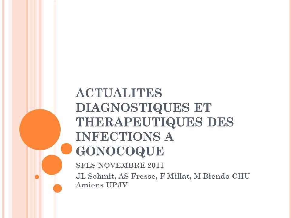 DISTRIBUTION DES CMI DE CEFTRIAXONE R: CMI> 0,12 Attention: tendance à laugmentation des CMI!!