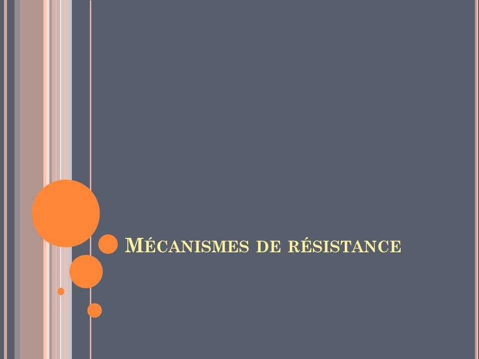 M ÉCANISMES DE RÉSISTANCE