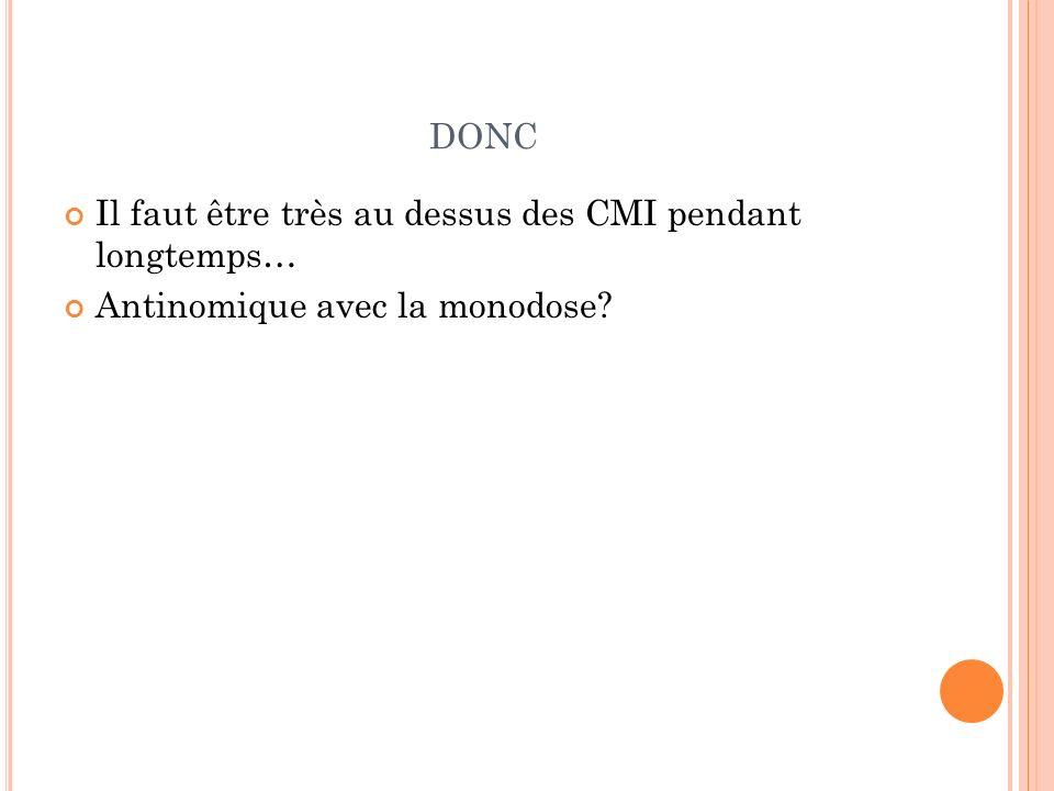 DONC Il faut être très au dessus des CMI pendant longtemps… Antinomique avec la monodose?