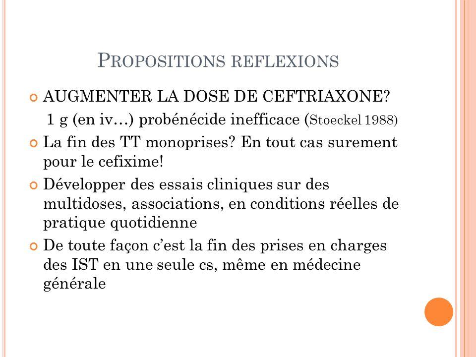 P ROPOSITIONS REFLEXIONS AUGMENTER LA DOSE DE CEFTRIAXONE? 1 g (en iv…) probénécide inefficace ( Stoeckel 1988) La fin des TT monoprises? En tout cas