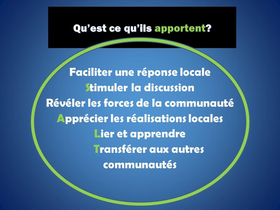 Faciliter une réponse locale Stimuler la discussion Révéler les forces de la communauté Apprécier les réalisations locales Lier et apprendre Transférer aux autres communautés Quest ce quils .