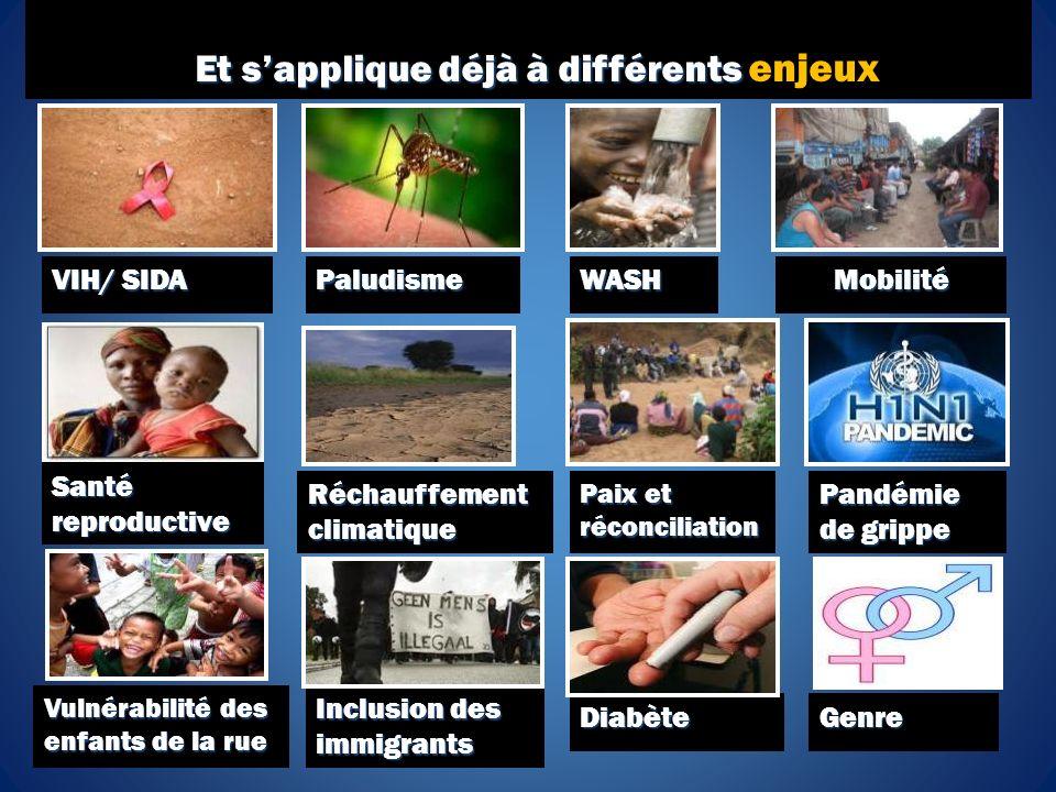 VIH/ SIDA Paludisme Diabète Mobilité Santéreproductive Et sapplique déjà à différents Et sapplique déjà à différents enjeuxGenre Vulnérabilité des enfants de la rue Inclusion des immigrants Paix et réconciliation WASH Pandémie de grippe Réchauffement climatique