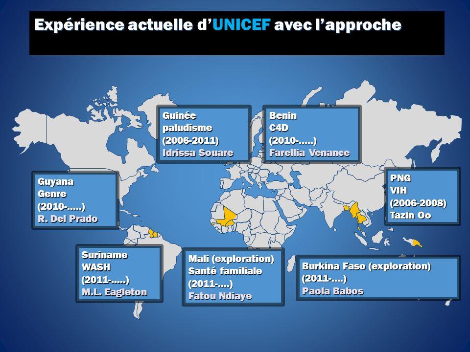Expérience actuelle avec lapproche Expérience actuelle dUNICEF avec lapproche PNGVIH(2006-2008) Tazin Oo Guinée paludisme (2006-2011) Idrissa Souare BeninC4D(2010-…..) Farellia Venance SurinameWASH(2011-…..) M.L.