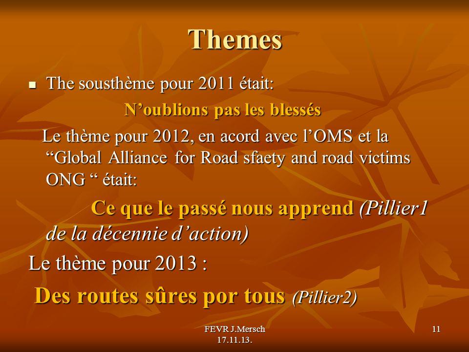 Themes The sousthème pour 2011 était: The sousthème pour 2011 était: Noublions pas les blessés Noublions pas les blessés Le thème pour 2012, en acord avec lOMS et la Global Alliance for Road sfaety and road victims ONG était: Le thème pour 2012, en acord avec lOMS et la Global Alliance for Road sfaety and road victims ONG était: Ce que le passé nous apprend (Pillier1 de la décennie daction) Ce que le passé nous apprend (Pillier1 de la décennie daction) Le thème pour 2013 : Des routes sûres por tous (Pillier2) Des routes sûres por tous (Pillier2) FEVR J.Mersch 17.11.13.