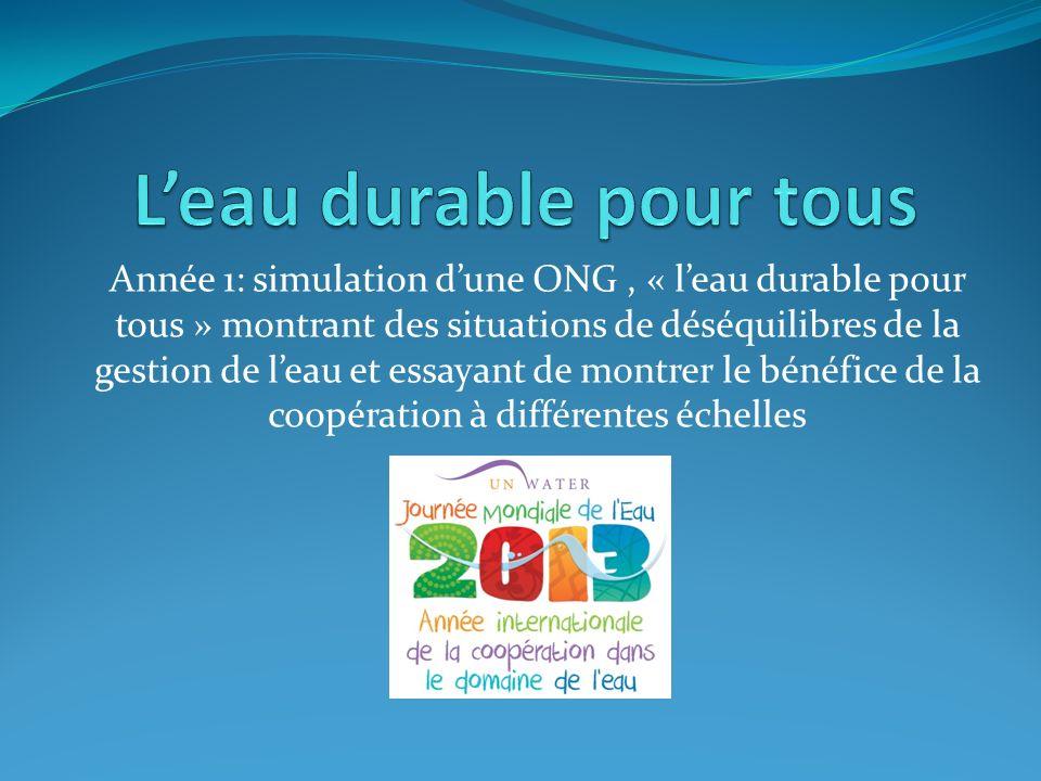 Année 1: simulation dune ONG, « leau durable pour tous » montrant des situations de déséquilibres de la gestion de leau et essayant de montrer le bénéfice de la coopération à différentes échelles