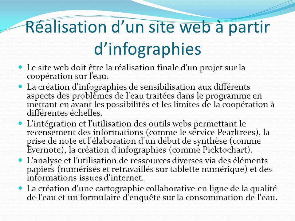 Evaluation finale Les élèves ont été évalués lors dune présentation orale de chacune de leurs infographies par groupe, selon les principe des TPE de première.