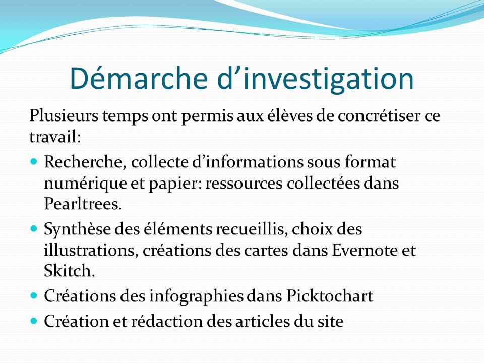 Démarche dinvestigation Plusieurs temps ont permis aux élèves de concrétiser ce travail: Recherche, collecte dinformations sous format numérique et papier: ressources collectées dans Pearltrees.