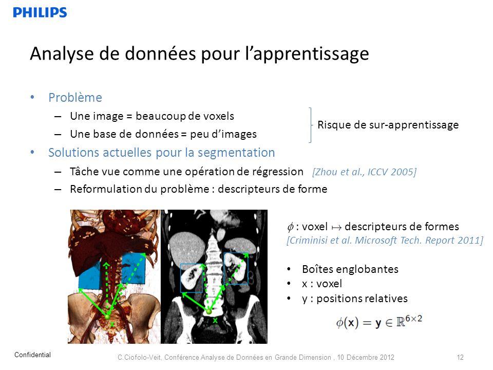 Analyse de données pour lapprentissage Problème – Une image = beaucoup de voxels – Une base de données = peu dimages Solutions actuelles pour la segme