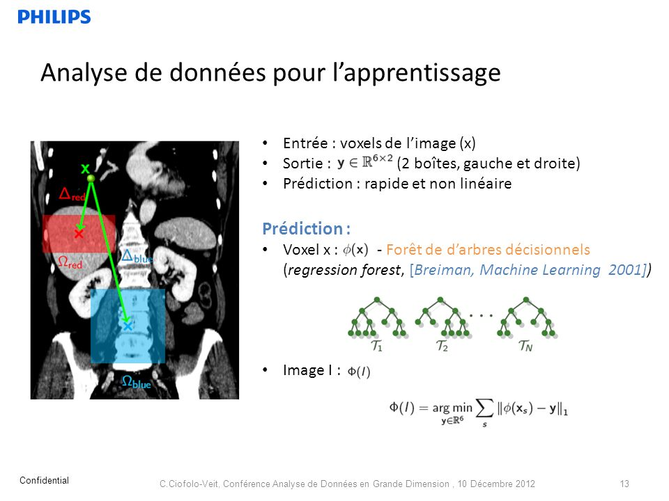 Analyse de données pour lapprentissage Confidential C.Ciofolo-Veit, Conférence Analyse de Données en Grande Dimension, 10 Décembre 201213 Entrée : vox