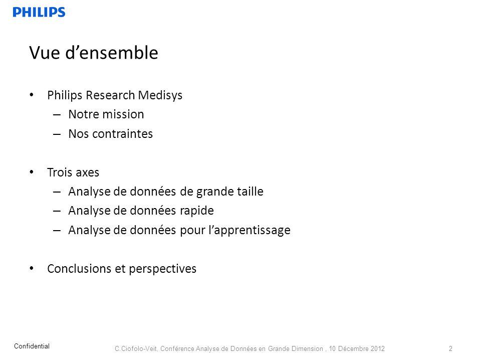 Vue densemble Philips Research Medisys – Notre mission – Nos contraintes Trois axes – Analyse de données de grande taille – Analyse de données rapide
