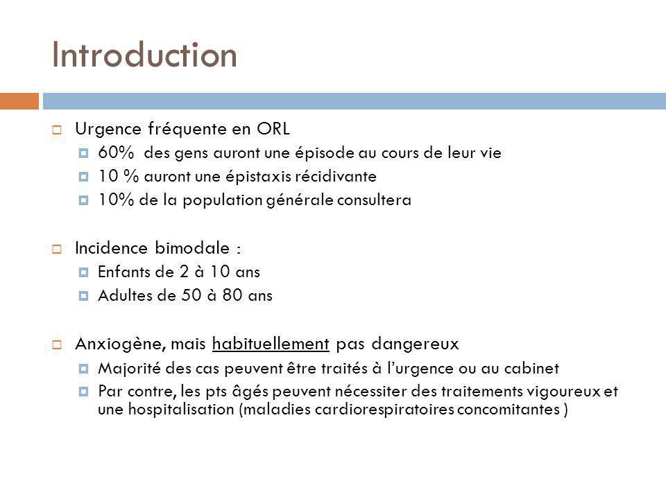 Introduction Urgence fréquente en ORL 60% des gens auront une épisode au cours de leur vie 10 % auront une épistaxis récidivante 10% de la population