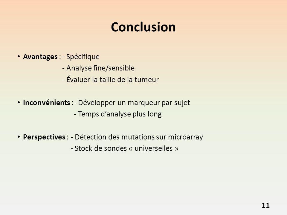 Conclusion Avantages :- Spécifique - Analyse fine/sensible - Évaluer la taille de la tumeur Inconvénients :- Développer un marqueur par sujet - Temps danalyse plus long Perspectives :- Détection des mutations sur microarray - Stock de sondes « universelles » 11
