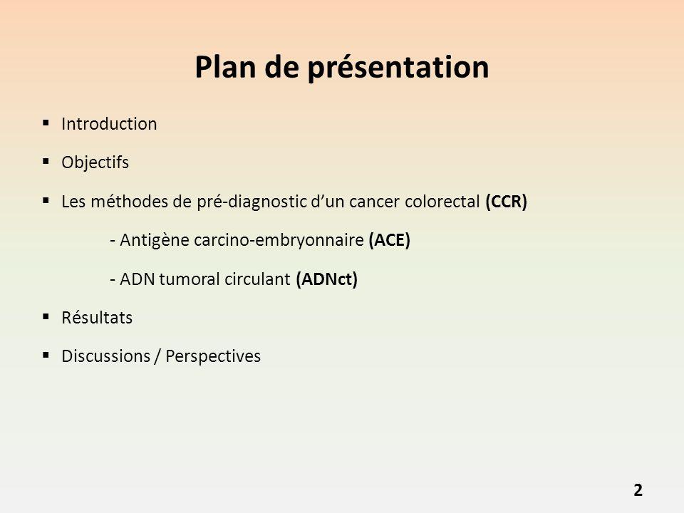 Plan de présentation Introduction Objectifs Les méthodes de pré-diagnostic dun cancer colorectal (CCR) - Antigène carcino-embryonnaire (ACE) - ADN tumoral circulant (ADNct) Résultats Discussions / Perspectives 2