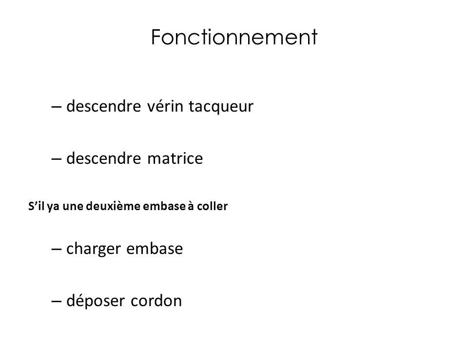 Fonctionnement – Déplacer chariot 2 ème point – calculer le point central (fenêtre) – monter matrice – sortir vérin tacqueur + coller