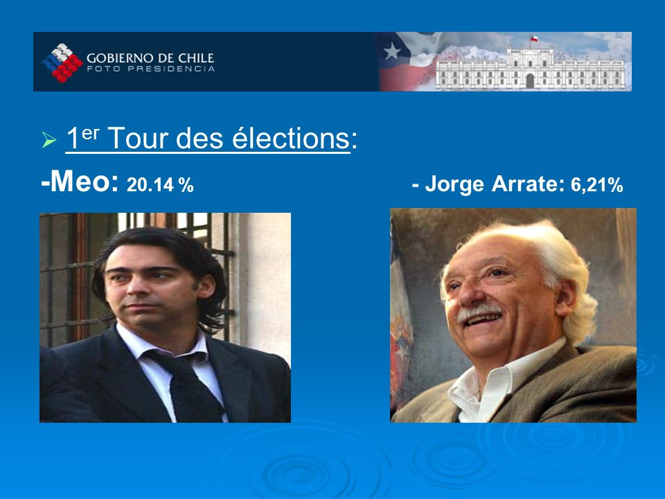 1 er Tour des élections: -Meo: 20.14 % - Jorge Arrate: 6,21%