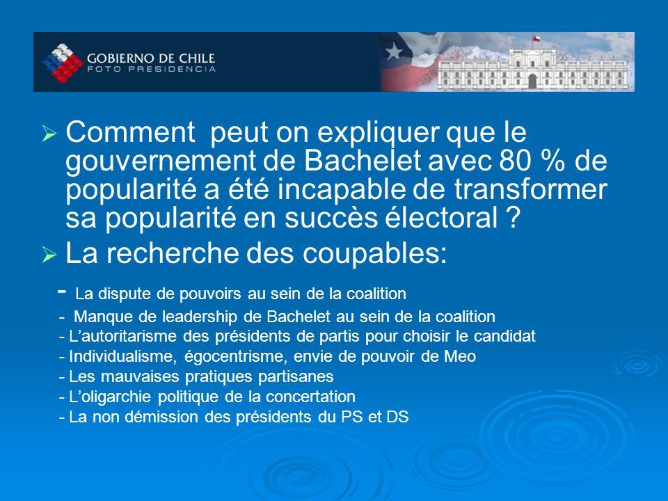 Comment peut on expliquer que le gouvernement de Bachelet avec 80 % de popularité a été incapable de transformer sa popularité en succès électoral .