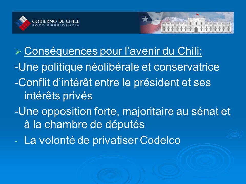 Conséquences pour lavenir du Chili: -Une politique néolibérale et conservatrice -Conflit dintérêt entre le président et ses intérêts privés -Une opposition forte, majoritaire au sénat et à la chambre de députés - - La volonté de privatiser Codelco