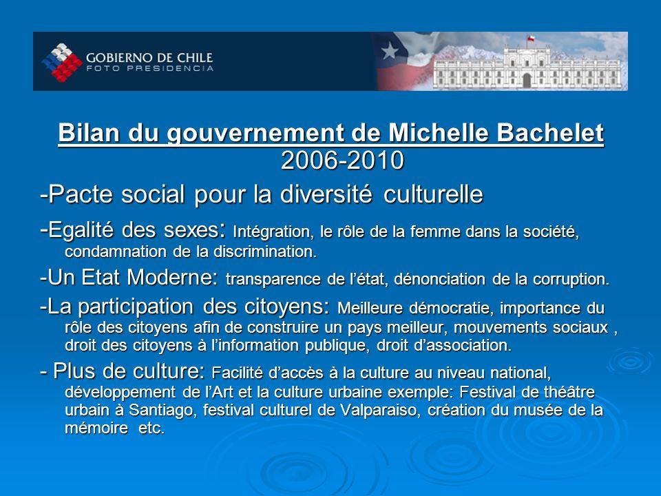 Bilan du gouvernement de Michelle Bachelet 2006-2010 -Pacte social pour la diversité culturelle - Egalité des sexes : Intégration, le rôle de la femme dans la société, condamnation de la discrimination.