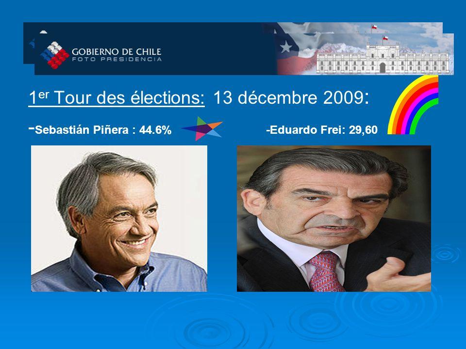 1 er Tour des élections: 13 décembre 2009 : - Sebastián Piñera : 44.6% -Eduardo Frei: 29,60