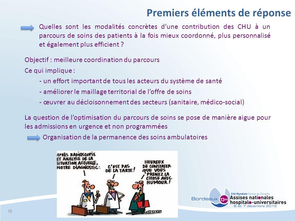 Premiers éléments de réponse Quelles sont les modalités concrètes dune contribution des CHU à un parcours de soins des patients à la fois mieux coordonné, plus personnalisé et également plus efficient .