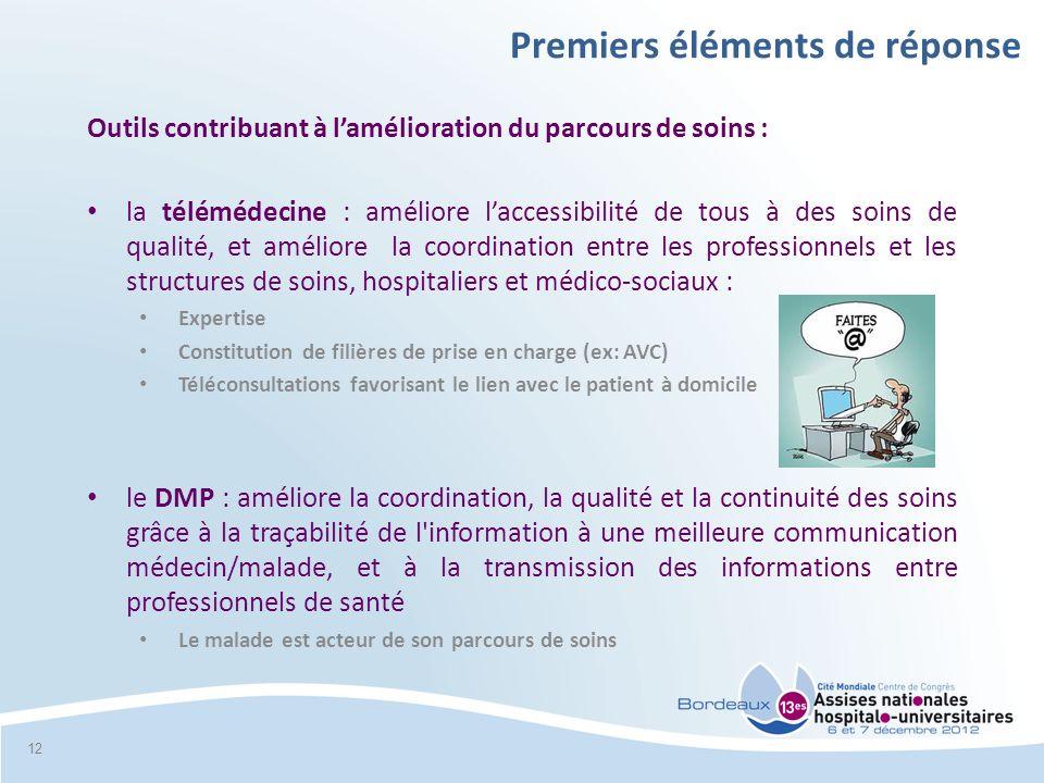 Premiers éléments de réponse Outils contribuant à lamélioration du parcours de soins : la télémédecine : améliore laccessibilité de tous à des soins d