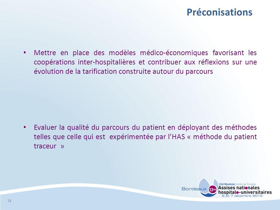 Préconisations Mettre en place des modèles médico-économiques favorisant les coopérations inter-hospitalières et contribuer aux réflexions sur une évo
