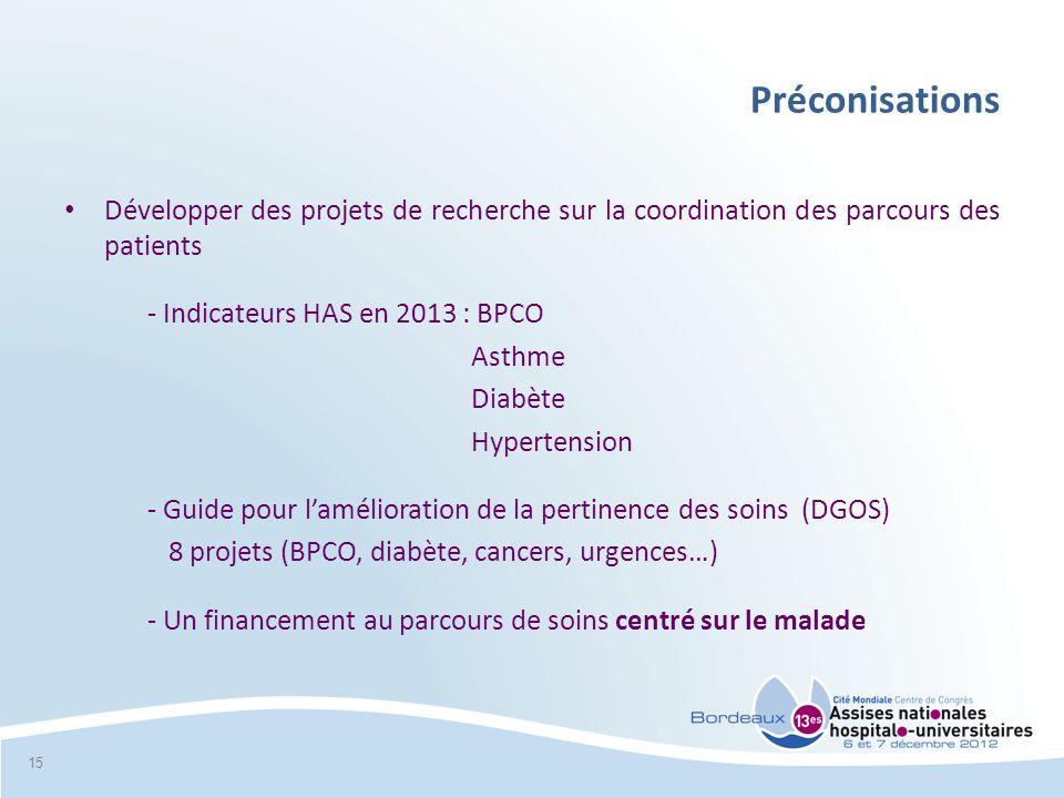 Préconisations Développer des projets de recherche sur la coordination des parcours des patients - Indicateurs HAS en 2013 : BPCO Asthme Diabète Hypertension - Guide pour lamélioration de la pertinence des soins (DGOS) 8 projets (BPCO, diabète, cancers, urgences…) - Un financement au parcours de soins centré sur le malade 15