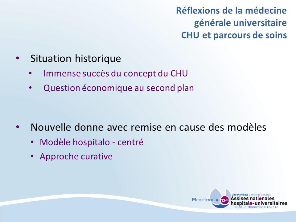Réflexions de la médecine générale universitaire CHU et parcours de soins Situation historique Immense succès du concept du CHU Question économique au