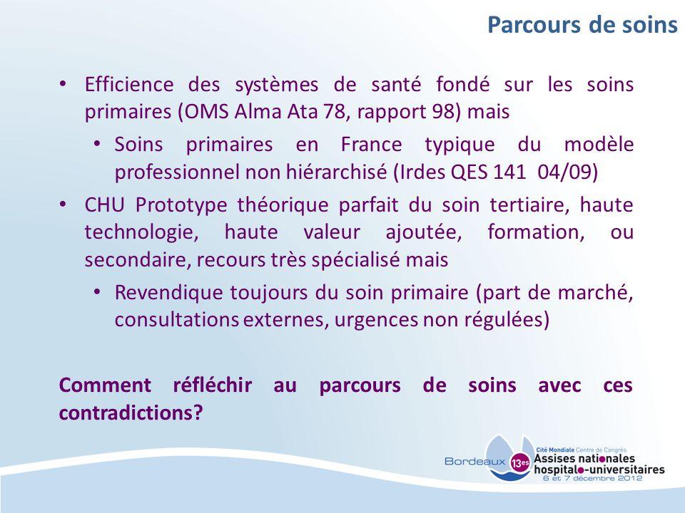 Parcours de soins Efficience des systèmes de santé fondé sur les soins primaires (OMS Alma Ata 78, rapport 98) mais Soins primaires en France typique