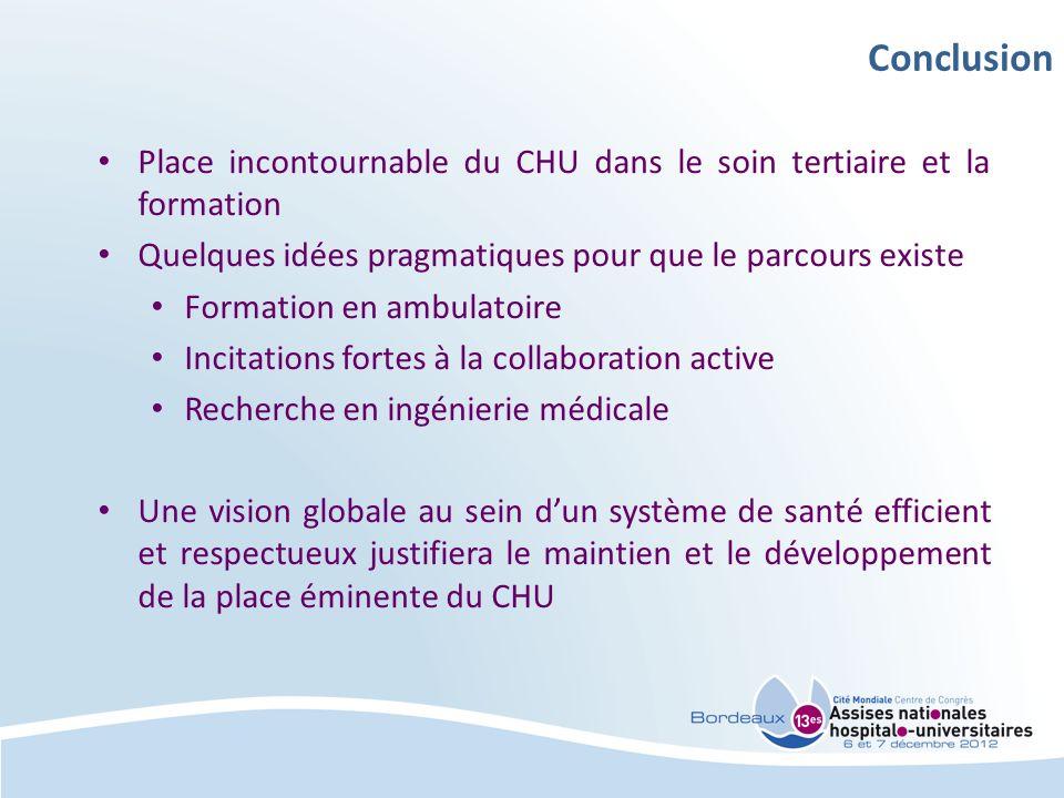 Conclusion Place incontournable du CHU dans le soin tertiaire et la formation Quelques idées pragmatiques pour que le parcours existe Formation en amb