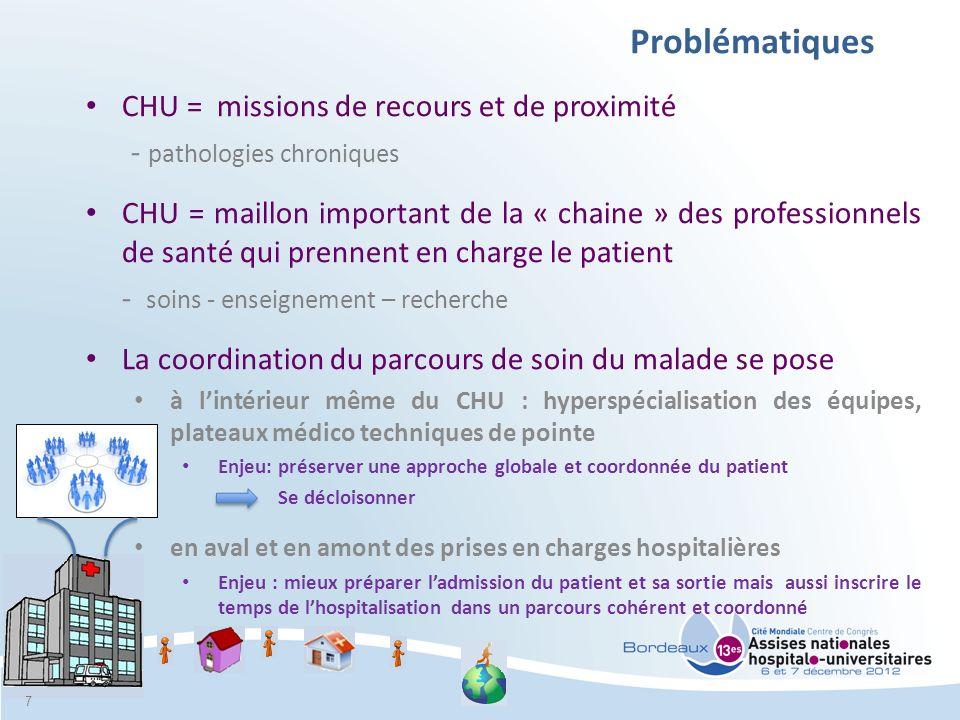 Problématiques CHU = missions de recours et de proximité - pathologies chroniques CHU = maillon important de la « chaine » des professionnels de santé