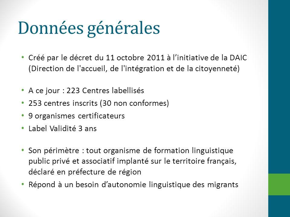 Données générales Créé par le décret du 11 octobre 2011 à linitiative de la DAIC (Direction de l'accueil, de l'intégration et de la citoyenneté) A ce