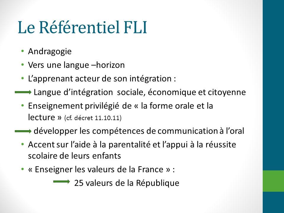 Le Référentiel FLI Andragogie Vers une langue –horizon Lapprenant acteur de son intégration : Langue dintégration sociale, économique et citoyenne Ens