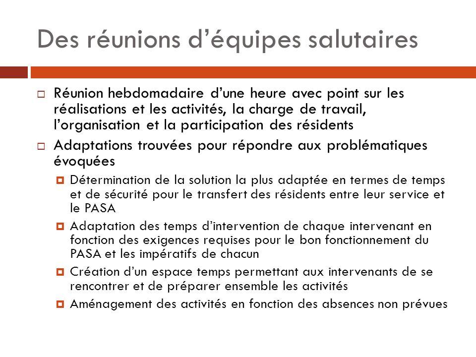 Des réunions déquipes salutaires Réunion hebdomadaire dune heure avec point sur les réalisations et les activités, la charge de travail, lorganisation