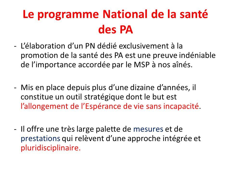 Le programme National de la santé des PA -Lélaboration dun PN dédié exclusivement à la promotion de la santé des PA est une preuve indéniable de limportance accordée par le MSP à nos aînés.