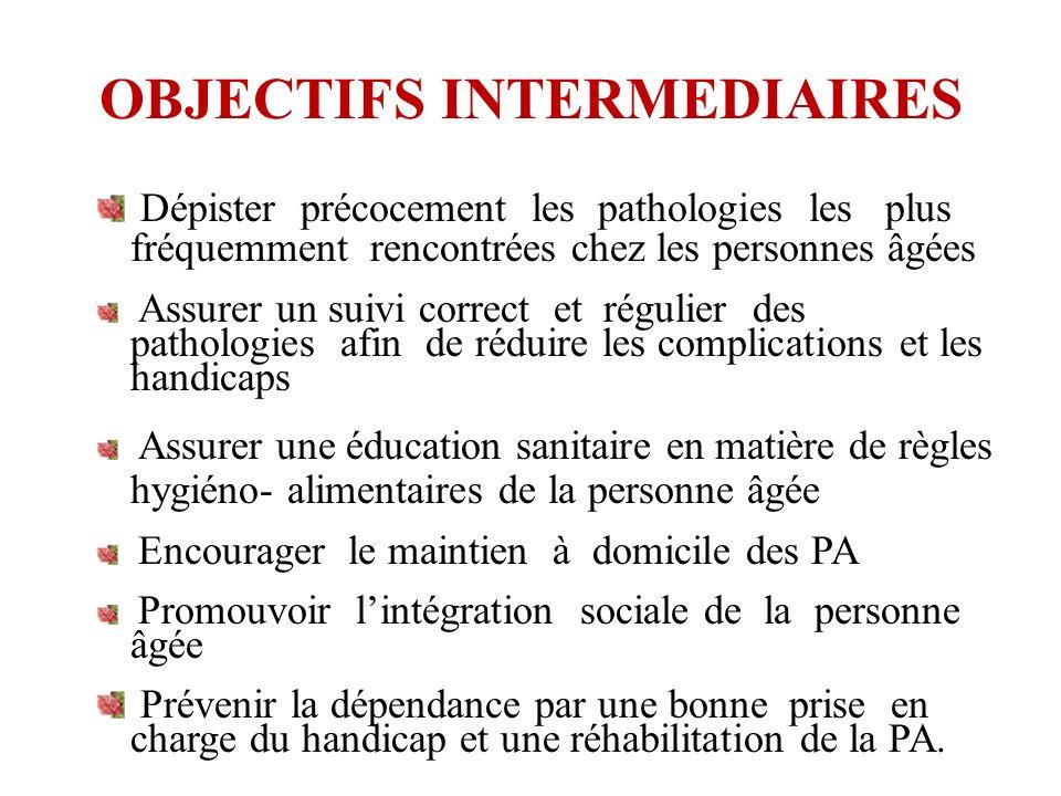 OBJECTIFS INTERMEDIAIRES Dépister précocement les pathologies les plus fréquemment rencontrées chez les personnes âgées Assurer un suivi correct et ré