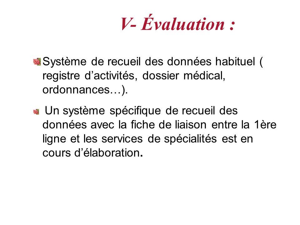 V- Évaluation : Système de recueil des données habituel ( registre dactivités, dossier médical, ordonnances…). Un système spécifique de recueil des do