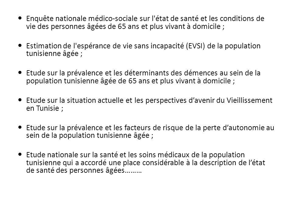 Enquête nationale médico-sociale sur l état de santé et les conditions de vie des personnes âgées de 65 ans et plus vivant à domicile ; Estimation de l espérance de vie sans incapacité (EVSI) de la population tunisienne âgée ; Etude sur la prévalence et les déterminants des démences au sein de la population tunisienne âgée de 65 ans et plus vivant à domicile ; Etude sur la situation actuelle et les perspectives davenir du Vieillissement en Tunisie ; Etude sur la prévalence et les facteurs de risque de la perte dautonomie au sein de la population tunisienne âgée ; Etude nationale sur la santé et les soins médicaux de la population tunisienne qui a accordé une place considérable à la description de létat de santé des personnes âgées………