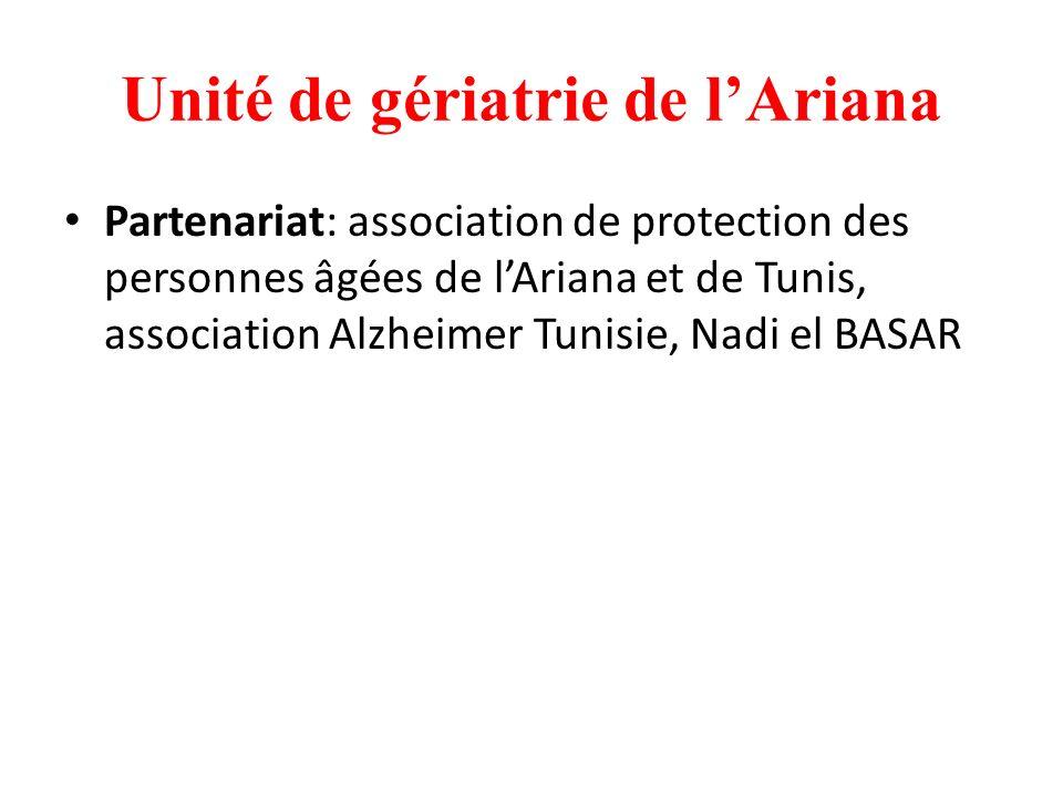 Unité de gériatrie de lAriana Partenariat: association de protection des personnes âgées de lAriana et de Tunis, association Alzheimer Tunisie, Nadi el BASAR
