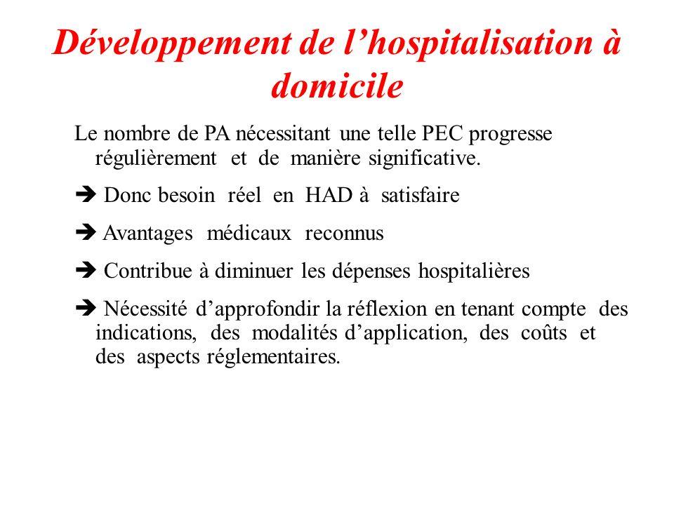 Développement de lhospitalisation à domicile Le nombre de PA nécessitant une telle PEC progresse régulièrement et de manière significative.