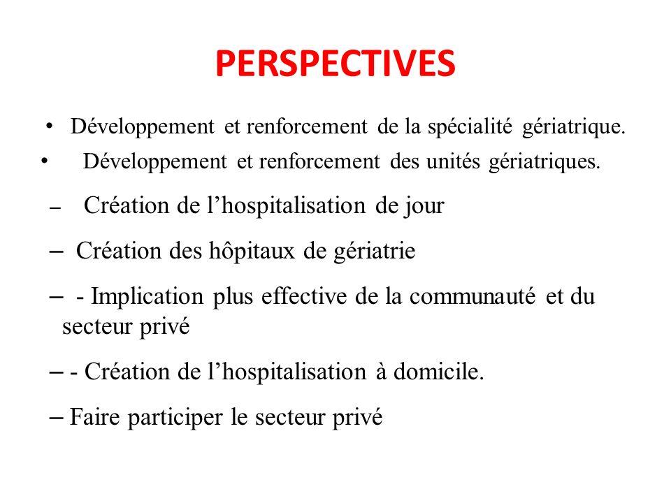 PERSPECTIVES Développement et renforcement de la spécialité gériatrique. Développement et renforcement des unités gériatriques. – Création de lhospita