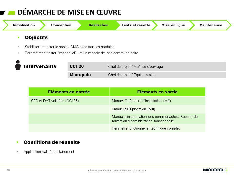 DÉMARCHE DE MISE EN ŒUVRE Réunion de lancement - Refonte Ecobiz - CCI DROME Objectifs Stabiliser et tester le socle JCMS avec tous les modules Paramét
